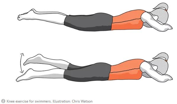 Knee exercise for swimmers